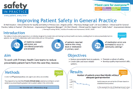 18WHEA118 PatientSafety thumbnail
